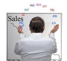 Atividades de contabilidade gerencial