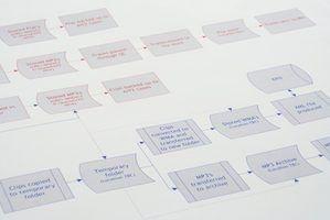 As diferenças entre psuedocode e fluxogramas