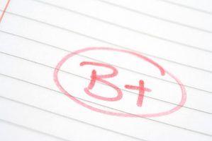 Requisitos do gpa, a faculdade de direito