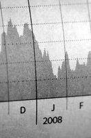 Ao contrário deste gráfico, uma função linear tem uma inclinação constante.