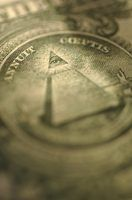 Regras de limite de investimento de fundos mútuos