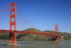 Suspensão, viga e arco pontes