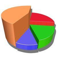 O melhor software para fazer gráficos e tabelas