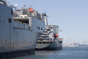 Tipos de apólices de seguros marítimos