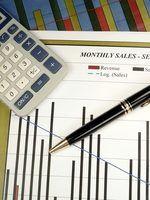 Quais são os objectivos de gestão financeira?