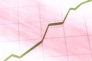 O que é uma economia de mercado?
