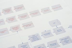 Quais as ferramentas que programadores de computador usar?